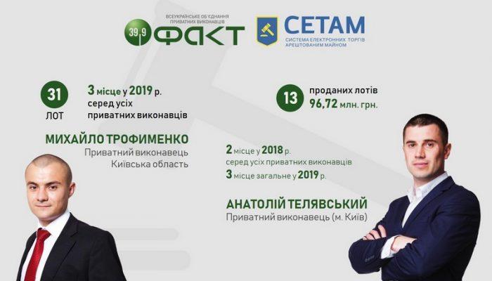 Приватні виконавці ФАКТ - Михайло Трофименко - Анатолій Телявський - СЕТАМ